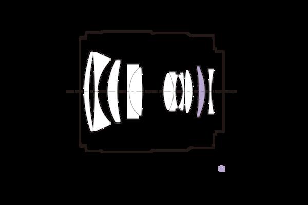 Obrázok konfigurácie objektívu