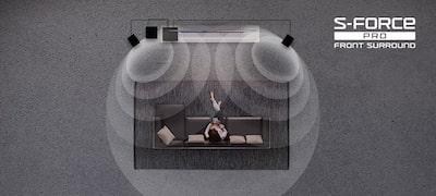 Virtuálny priestorový zvuk stechnológiou S-Force Pro Front Surround