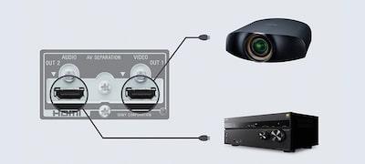 Výstupy HDMI zvlášť pre obraz azvuk